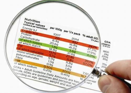 Vitamine aggiunte ai prodotti alimentari: la salute non centra, e' solo una questione di marketing.